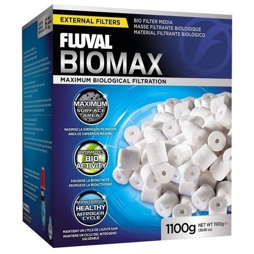 Canutillos Biomax para peces