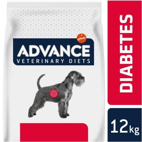 Advance Diabetes Canine