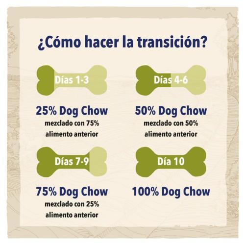 Pienso para cachorros Dog Chow Puppy con pollo