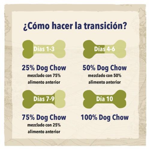 Pienso para cachorros Dog Chow Puppy con cordero