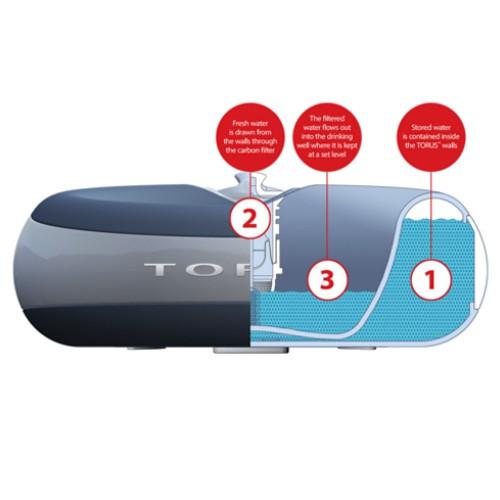 Bebedero automático sin baterías Torus