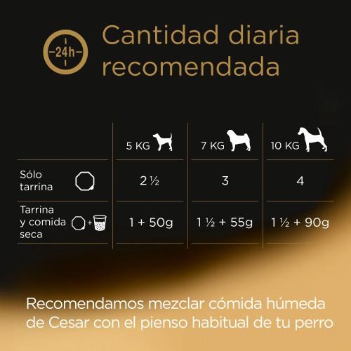 Tarrina Cesar Clásicos Ternera y Pollo