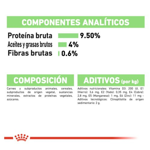 Royal Canin Digest Sensitive alimento húmedo para gatos